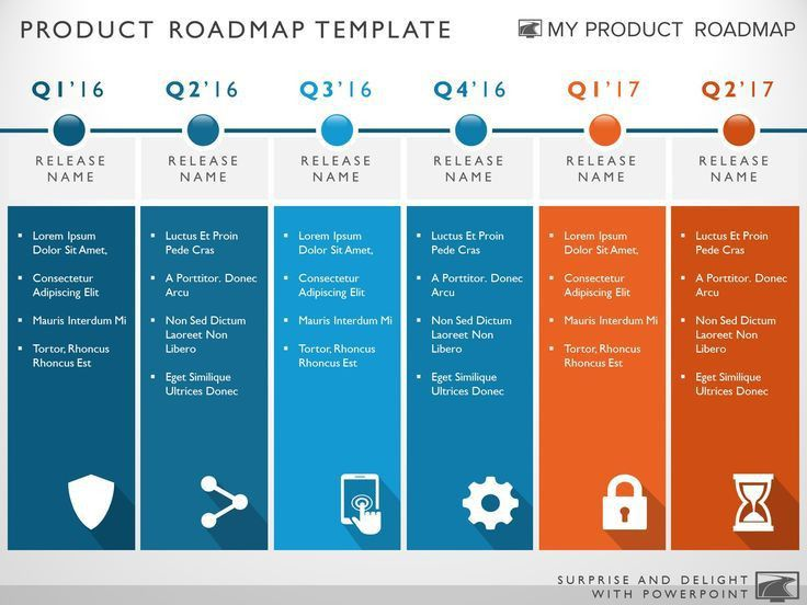 Six Phase Development Planning Timeline Roadmapping Powerpoint ...