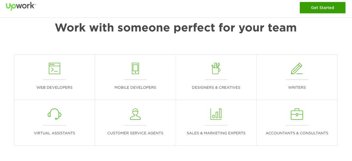 Freelance Work: The Best Website to Find Online Jobs