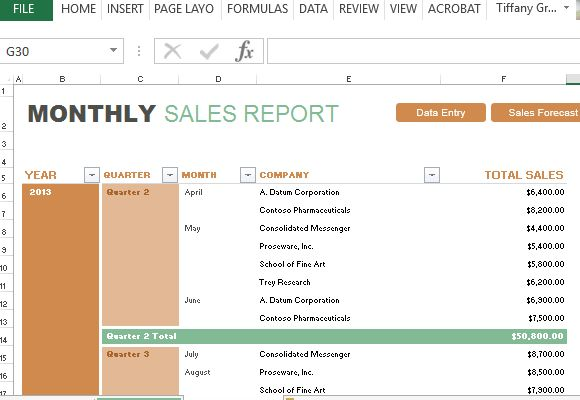 Monthly Sales Report Maker Template for Excel