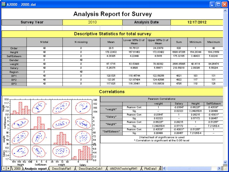 Data Analysis - curve fitting, statistics, signal processing, peak ...