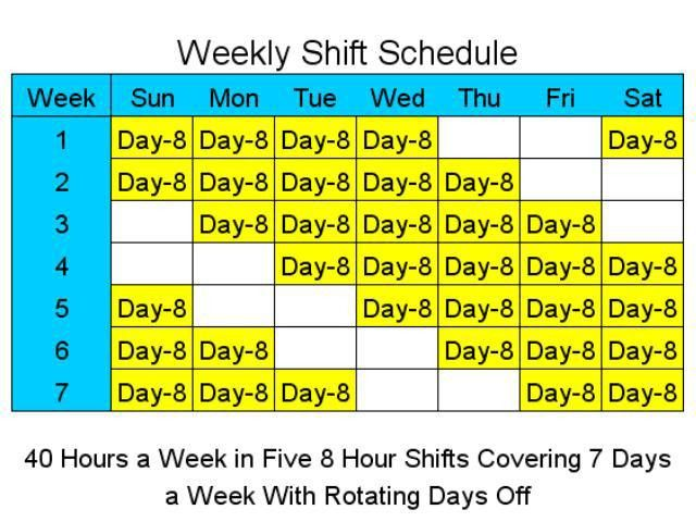 Rotation Schedule Template. Rotation Schedule Template Project ...