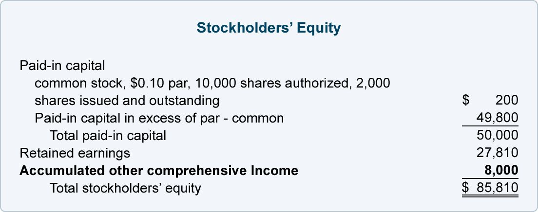 Treasury Stock and Accumulated Other Comprehensive Income ...