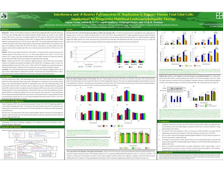 powerpoint academic poster template best 25 scientific poster ...