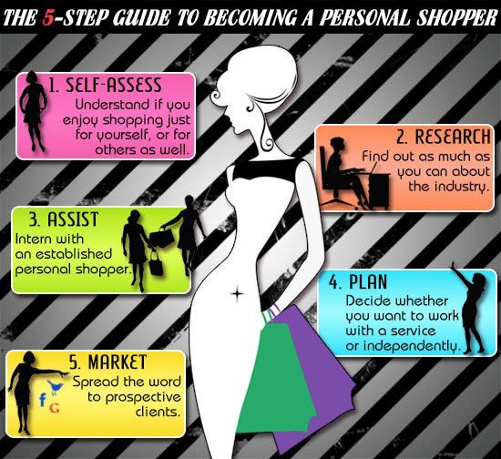 How to Become a Personal Shopper: We Tell You Exactly What to Do