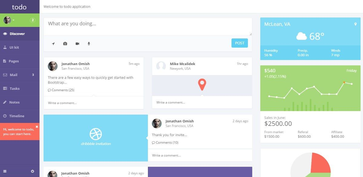Top 25 All-Time Best-Selling Admin/Dashboard Website Templates on ...