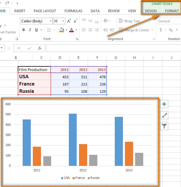 How to add titles to charts in Excel 2010 / 2013 in a minute.