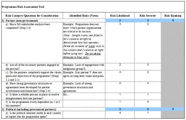 Risk Analysis Template - For Word, Excel and PDF