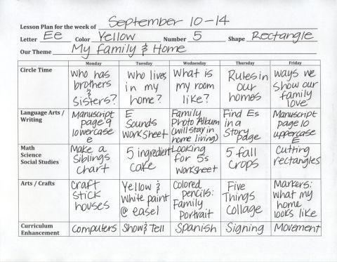 Webbing for lesson plans in preschool | Toddler lesson plans ...
