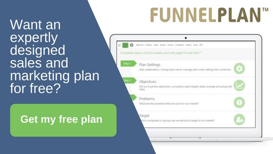 Marketing planning - 10 steps to build a winning plan for B2B ...