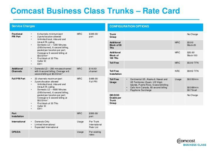 Comcast Business Class Trunks Pri Customer Presentation 0911 (2)