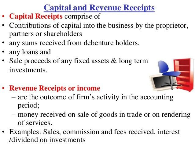 Capital and Revenue Receipt, Gain, Loss and Reserve | kullabs.com
