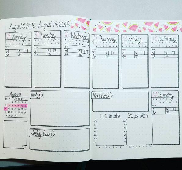 Best 25+ Planner layout ideas on Pinterest | Weekly weather ...
