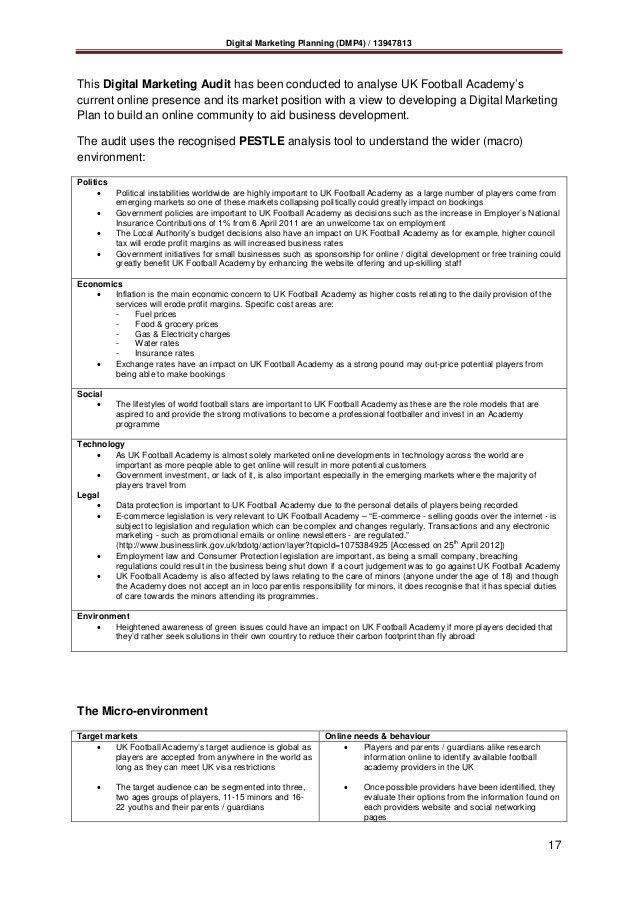 Digital Marketing Planning_13947813