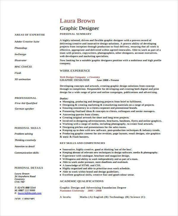 Graphic Curriculum Vitae Templates - 7+ Free Word, PDF Format ...