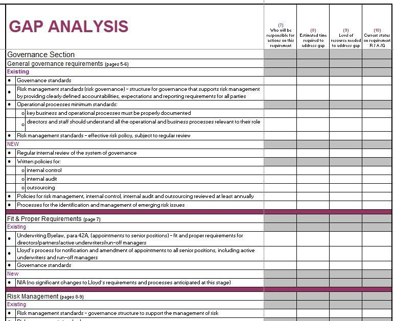 Failure Analysis Report Template - Contegri.com