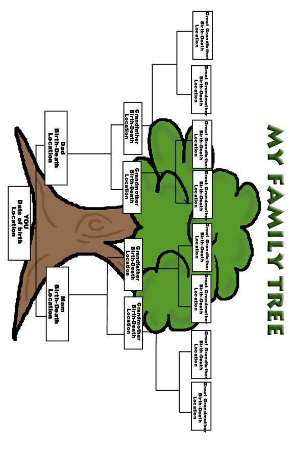 15 best familytree images on Pinterest | Family trees, Family tree ...