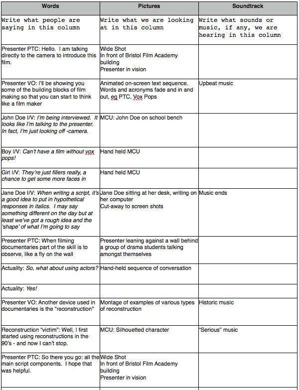 factual script template | Film Production | Pinterest | Pre ...