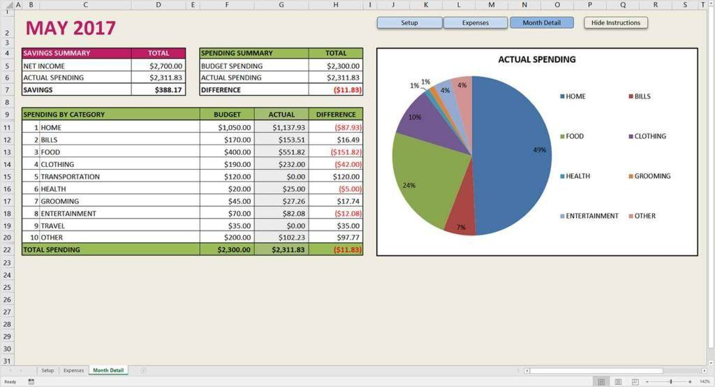 Excel Spreadsheet For Budget | HAISUME