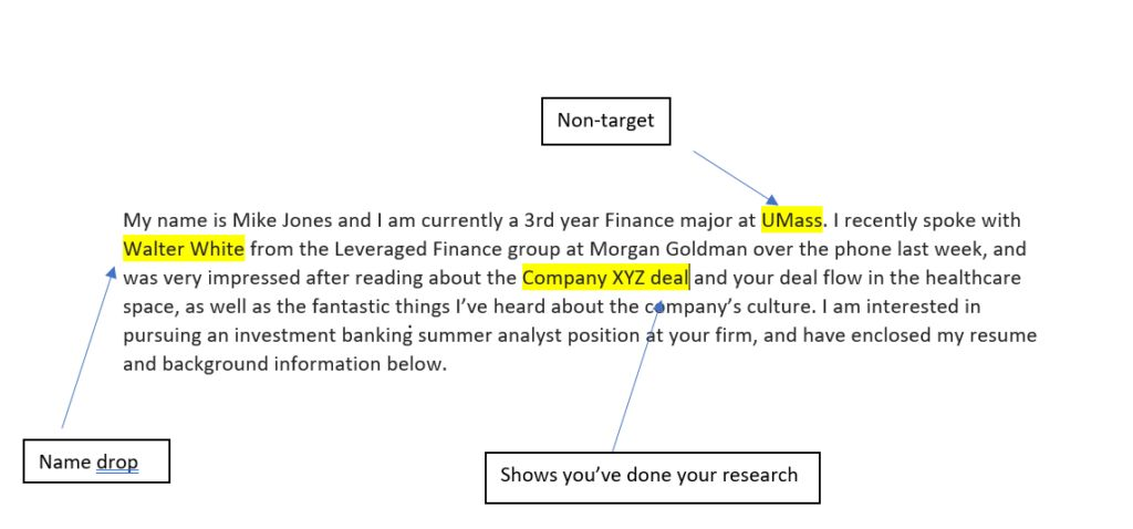 investment banking cover letter templates