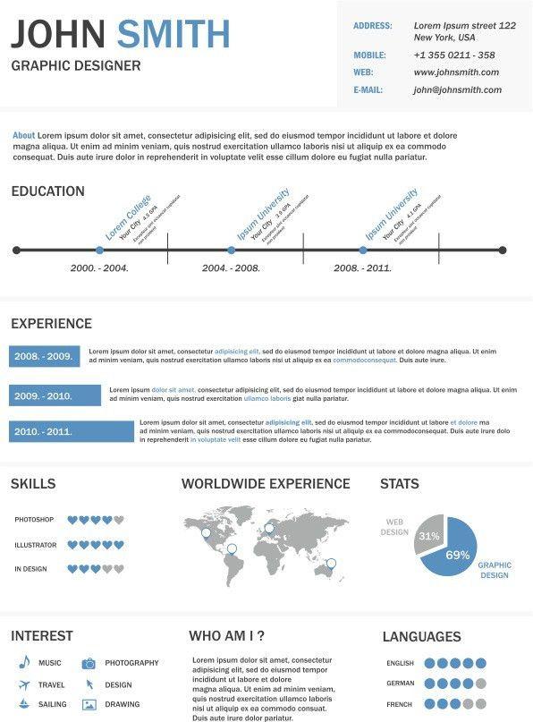 perfect creative us resume - Google Search | CREATIVE CV IDEAS ...