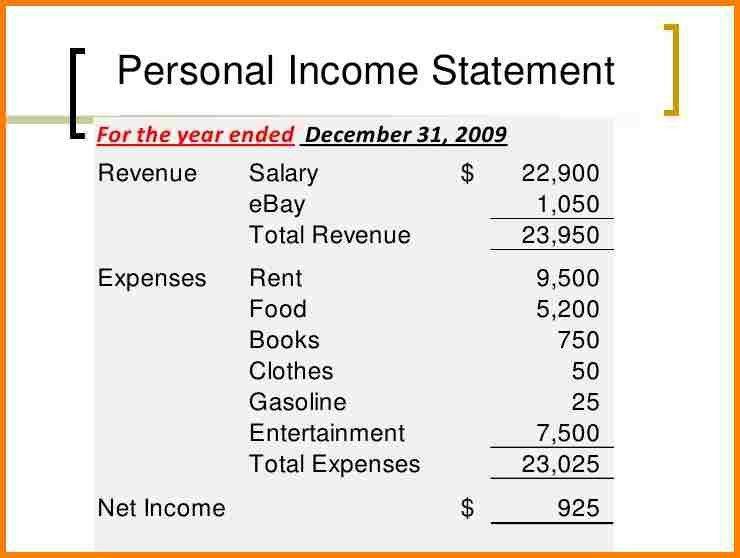 Sample Contribution Income Statement. Contribution Margin Income .