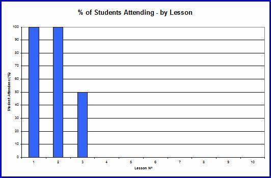 Attendance Excel Template