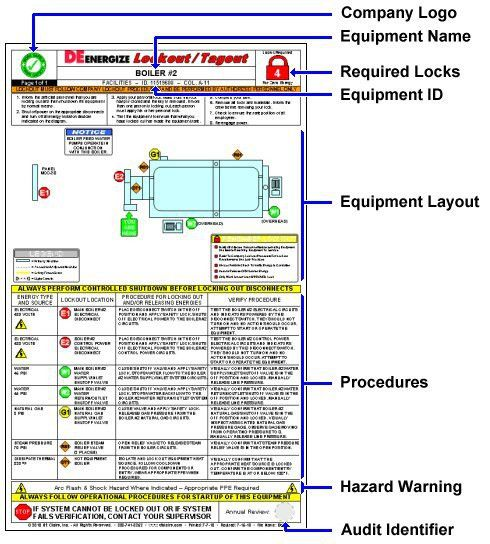 Lockout Procedures - Printer Friendly Version