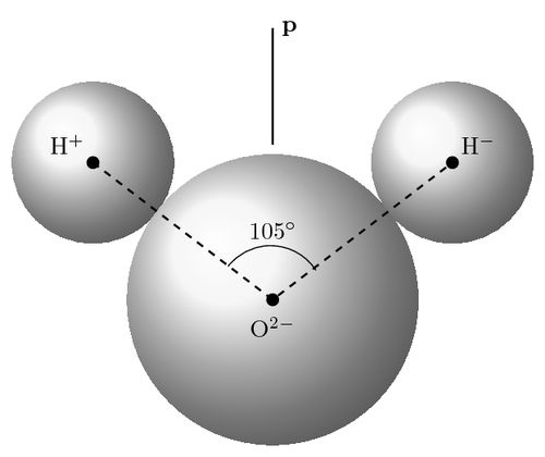 The electric dipole moment (p) in the water molecule | TikZ example