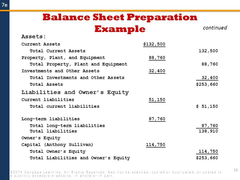 Financial Statements and Ratios - ppt video online download