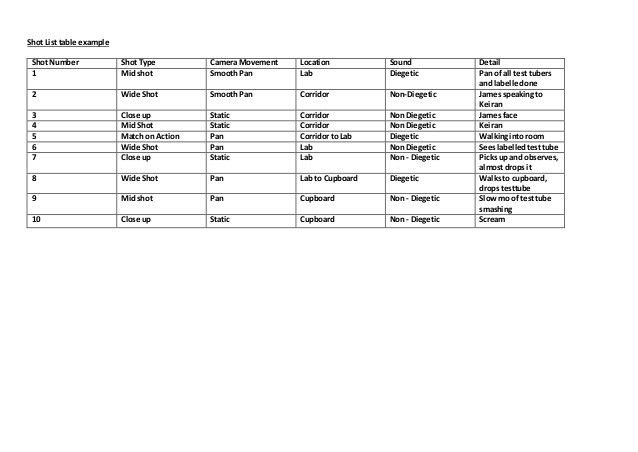 Example production schedule and shot list (1)