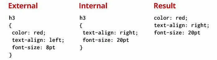 2.3 CSS | GEOG 863: Mashups DEV