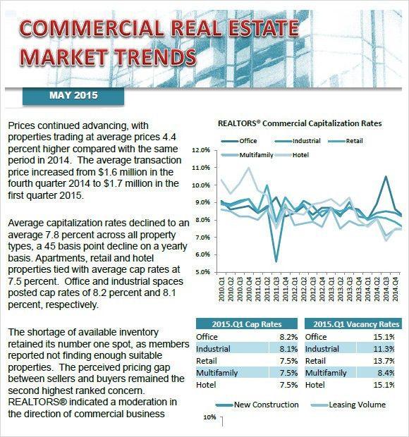 Sample Real Estate Market Analysis - 7+ Examples, Format