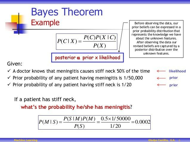 Lesson 7.2 Bayesian Network Classifiers