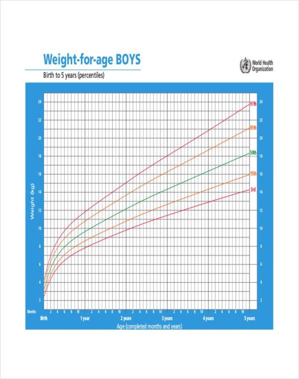 8+ Baby Boy Growth Chart Templates - Free Sample, Example, Format ...