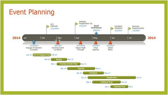 event-planning-1-business.jpg (580×328) | Business Resources ...