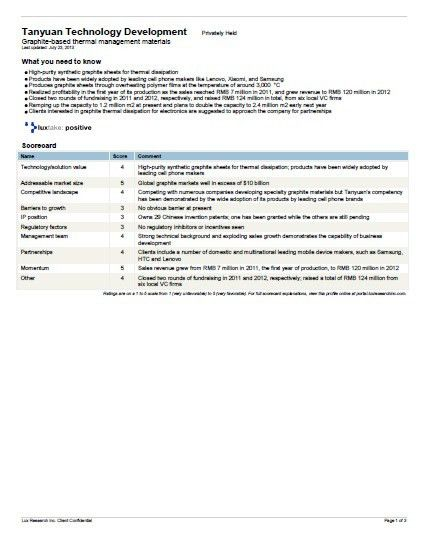China Innovation Company Profile Sample