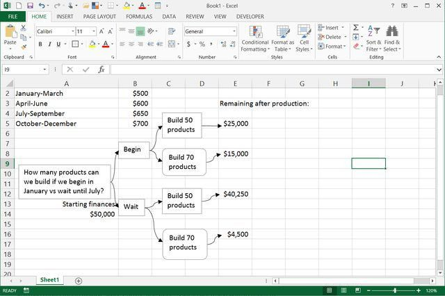 How to Draw a Decision Tree in Excel | Techwalla.com