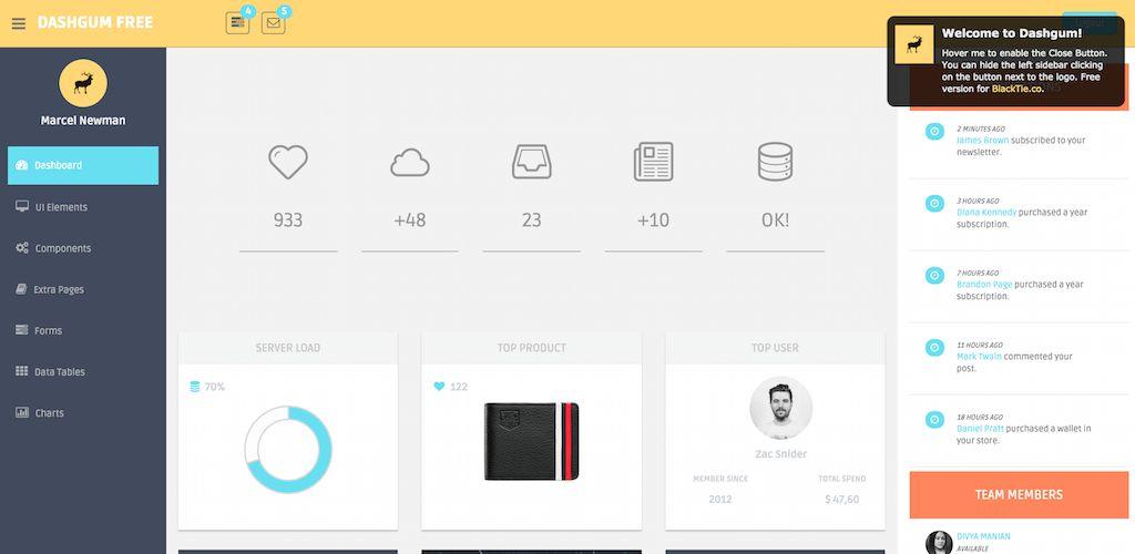 Top 22 Free Responsive HTML5 Admin & Dashboard Templates 2017 ...