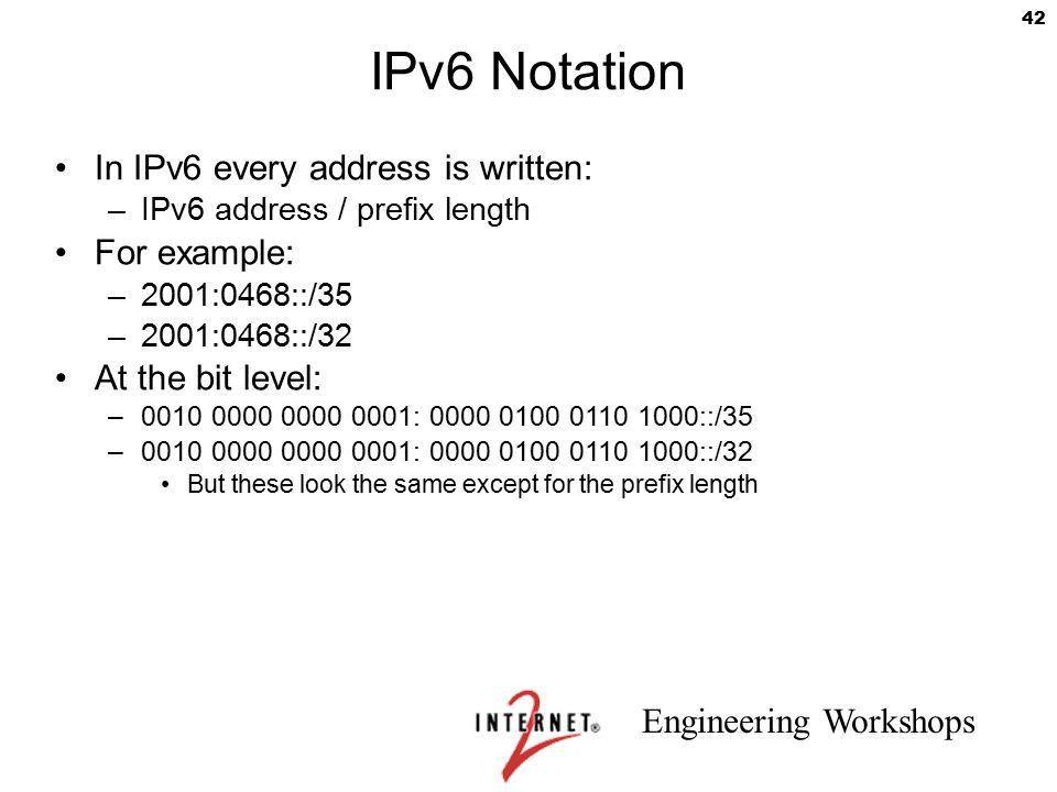 Internet2 IPv6 Workshop ppt download