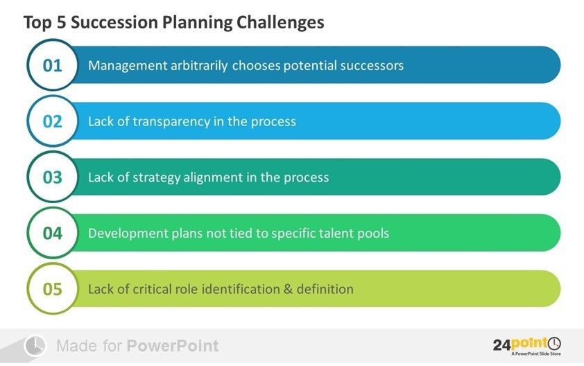 Succession Planning Template Powerpoint - Metlic.info
