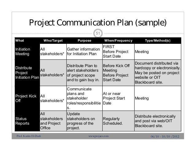Risk management profesional presentation