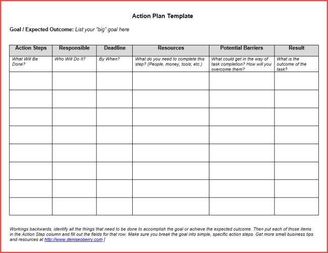 Standard Action Plan Template for Business with Expected Outcome ...