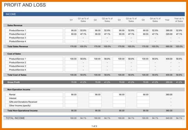 Profit And Loss Templates.profit And Loss Statement Lg.png | Scope ...