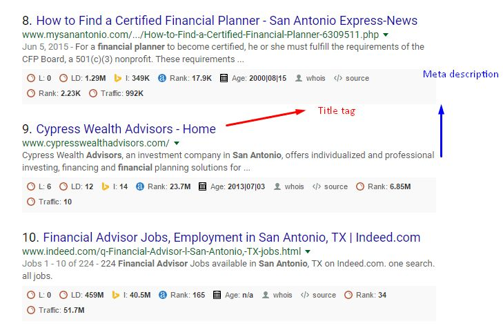 Local SEO for Financial Advisors: Gain More Local Clients ...