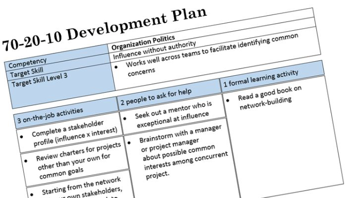 Creating your software architect development plan | Craig Jordan ...