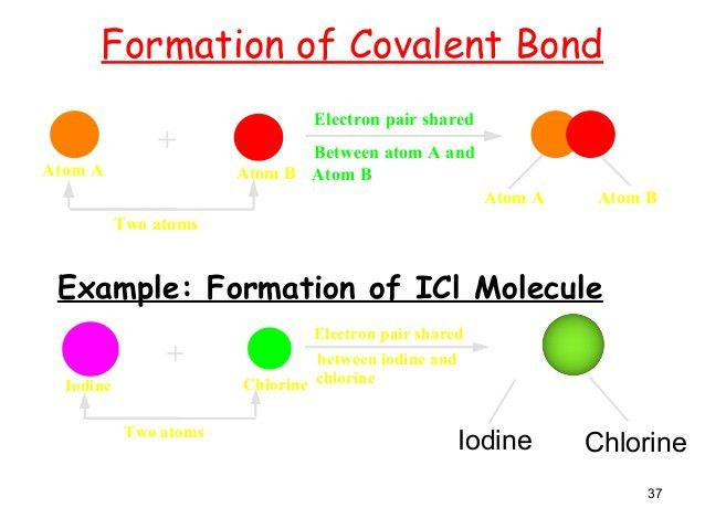 04 chemical bonds