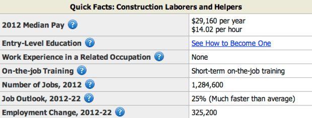Construction Worker Resume Sample | Resume Genius
