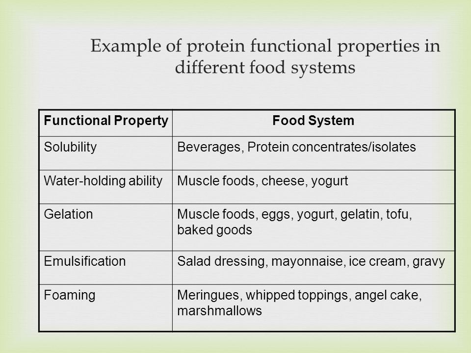 Lecture 4 Functional properties of proteins.. The properties of ...