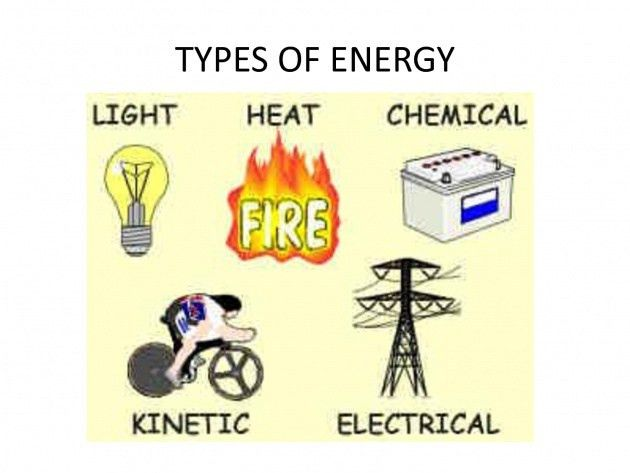 Short description of word 'energy'