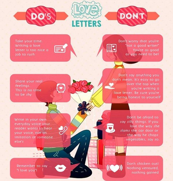Infographic: How To Write A Romantic Love Letter - DesignTAXI.com